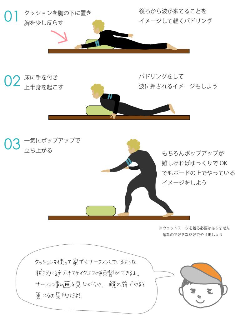 家でできるサーフィンのトレーニング方法