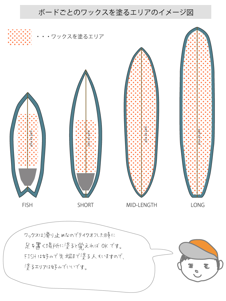 サーフボードのワックスの塗る範囲